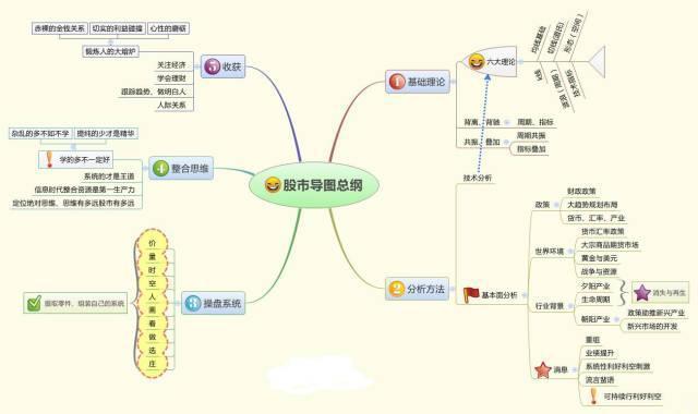上海金融系教授罕见发声:如果手中只有5万资金,死啃一条均线就够了:生命线突破买,生命线跌破卖